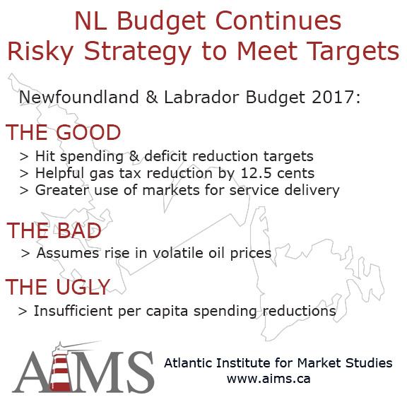 NL Budget